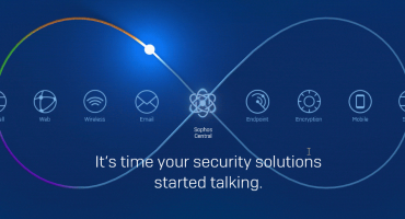 Sync Security with infinity symbol with the range of sophos products