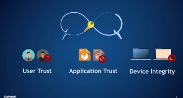 Dark blue Backround with Sophos user trust, application trust and device integrity message