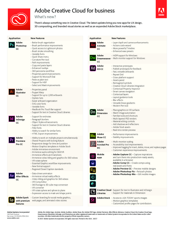 Index Of Adobe Acrobat Pro Dc